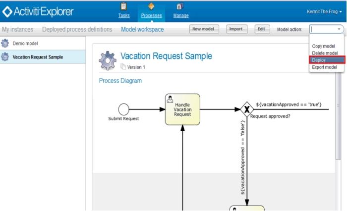 OpenNTF - New on OpenNTF: Activiti Workflow Engine