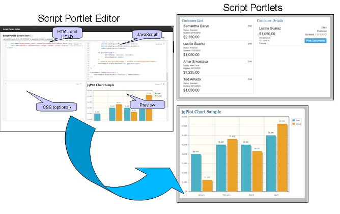scriptportlets.png